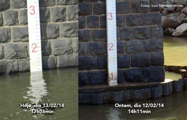 Comparação nível a água