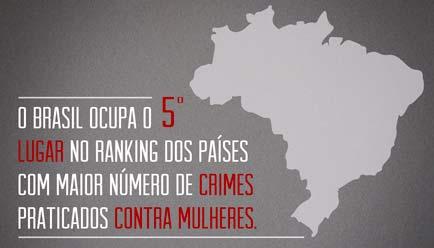 ranking-violencia-mulher_Brasil